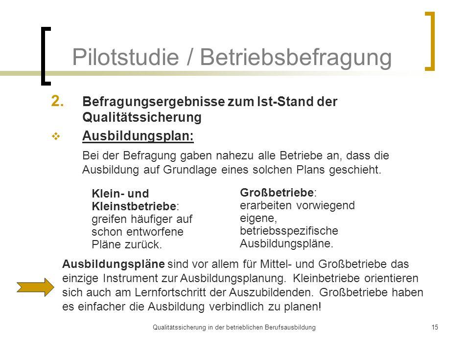 Qualitätssicherung in der betrieblichen Berufsausbildung15 Pilotstudie / Betriebsbefragung 2. Befragungsergebnisse zum Ist-Stand der Qualitätssicherun