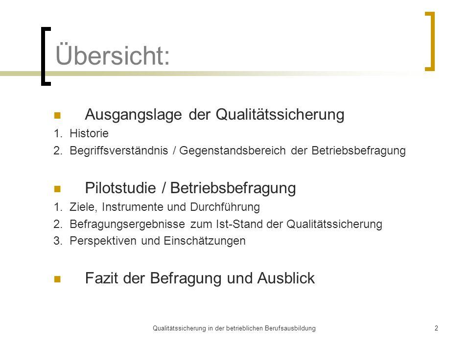 Qualitätssicherung in der betrieblichen Berufsausbildung2 Übersicht: Ausgangslage der Qualitätssicherung 1. Historie 2. Begriffsverständnis / Gegensta