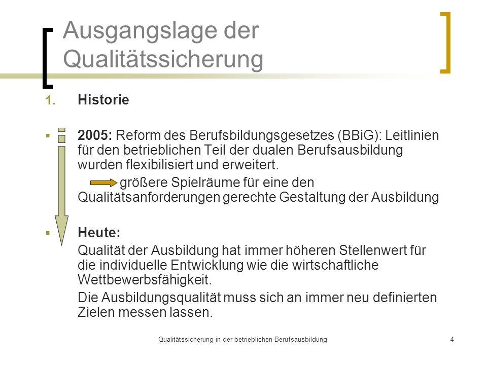 Qualitätssicherung in der betrieblichen Berufsausbildung4 Ausgangslage der Qualitätssicherung 1. Historie  2005: Reform des Berufsbildungsgesetzes (B