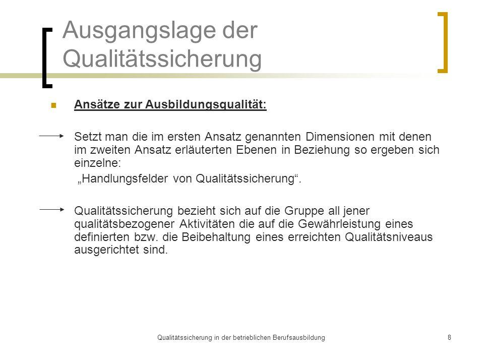 """Qualitätssicherung in der betrieblichen Berufsausbildung8 Ausgangslage der Qualitätssicherung Ansätze zur Ausbildungsqualität: Setzt man die im ersten Ansatz genannten Dimensionen mit denen im zweiten Ansatz erläuterten Ebenen in Beziehung so ergeben sich einzelne: """"Handlungsfelder von Qualitätssicherung ."""