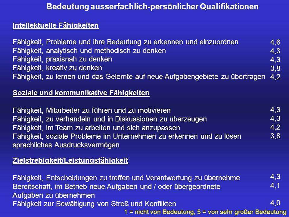 """Aus: Klausur zur Vorlesung """"Grundzüge der Wirtschaftspolitik (SS 1995) Prof."""