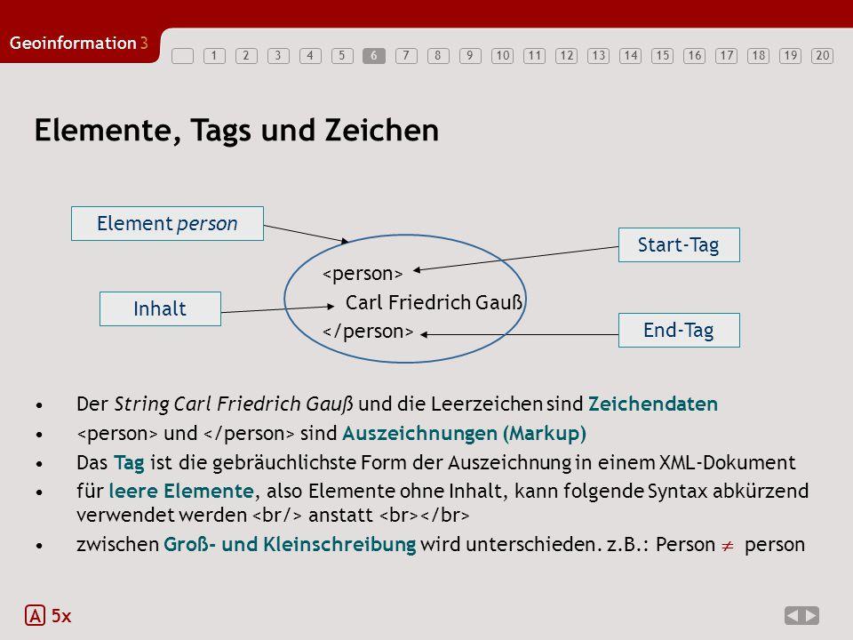 1234567891011121314151617181920 Geoinformation3 6 Elemente, Tags und Zeichen Der String Carl Friedrich Gauß und die Leerzeichen sind Zeichendaten und