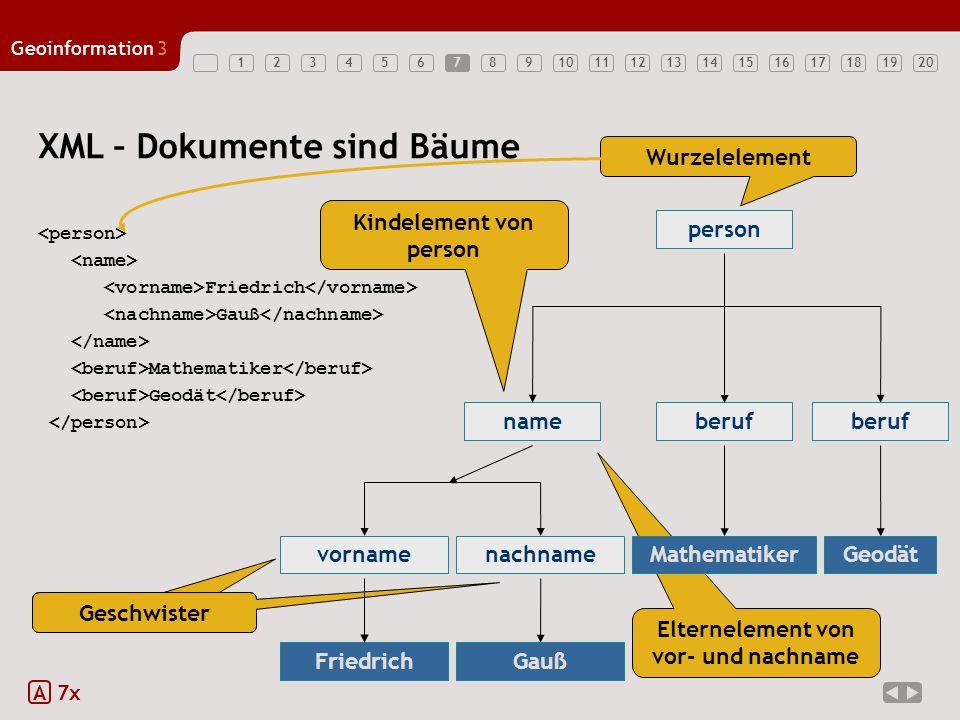 1234567891011121314151617181920 Geoinformation3 Geschwister Elternelement von vor- und nachname 7 XML – Dokumente sind Bäume Friedrich Gauß Mathematik