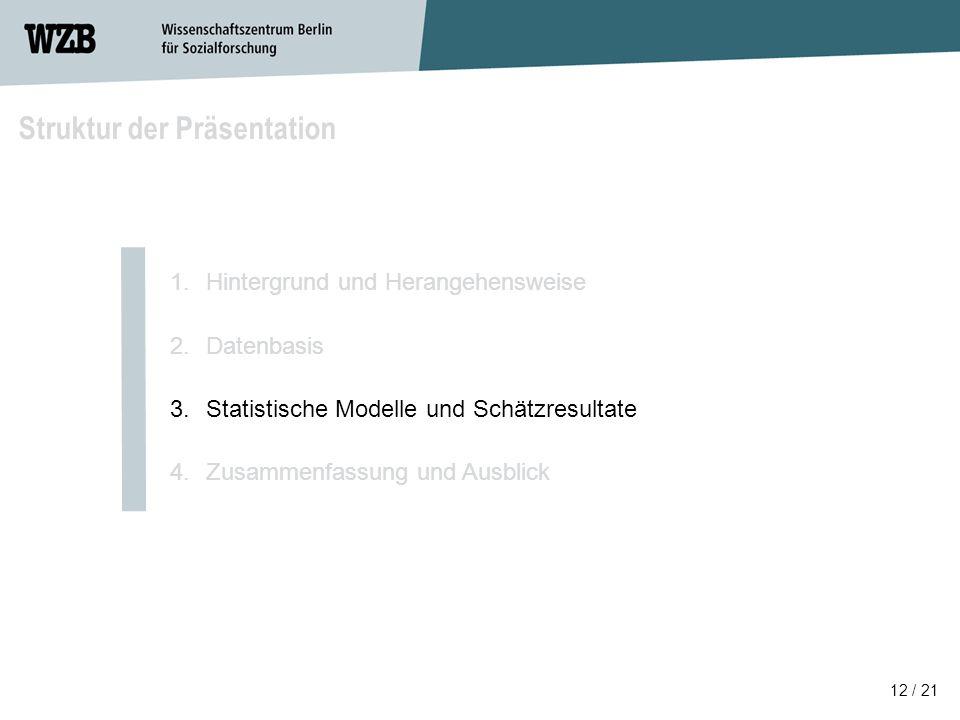 12 / 21 Struktur der Präsentation 1.Hintergrund und Herangehensweise 2.Datenbasis 3.Statistische Modelle und Schätzresultate 4.Zusammenfassung und Aus