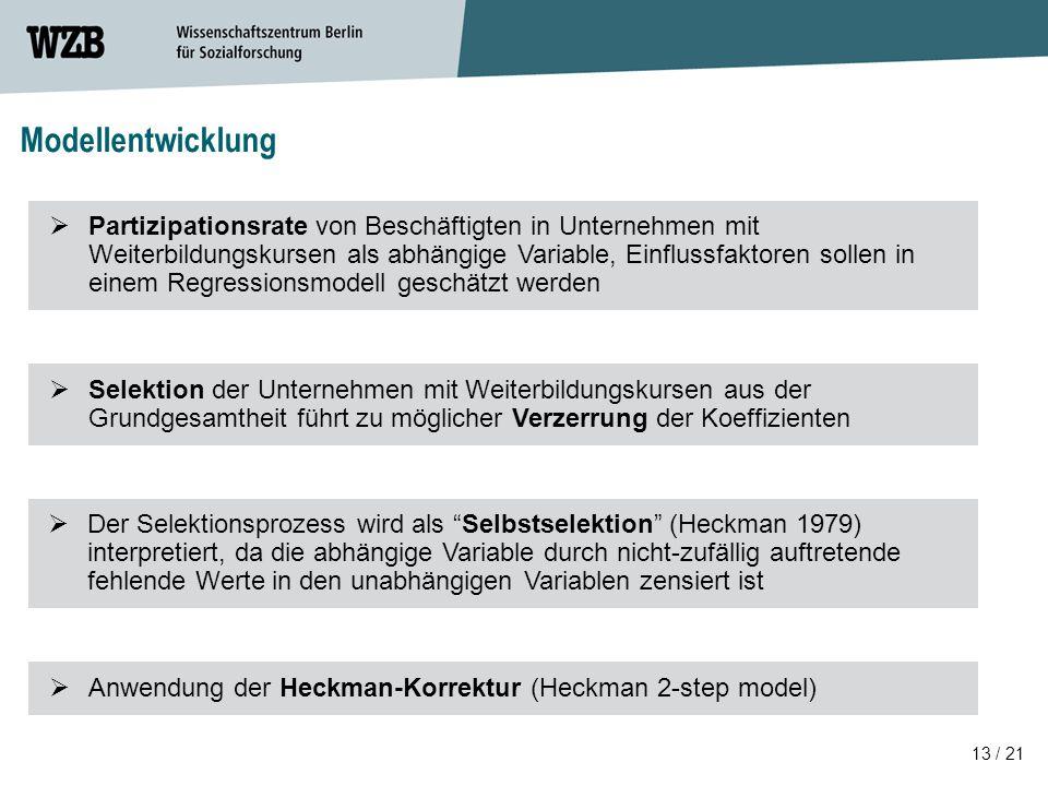 13 / 21 Modellentwicklung  Anwendung der Heckman-Korrektur (Heckman 2-step model)  Partizipationsrate von Beschäftigten in Unternehmen mit Weiterbildungskursen als abhängige Variable, Einflussfaktoren sollen in einem Regressionsmodell geschätzt werden  Der Selektionsprozess wird als Selbstselektion (Heckman 1979) interpretiert, da die abhängige Variable durch nicht-zufällig auftretende fehlende Werte in den unabhängigen Variablen zensiert ist  Selektion der Unternehmen mit Weiterbildungskursen aus der Grundgesamtheit führt zu möglicher Verzerrung der Koeffizienten