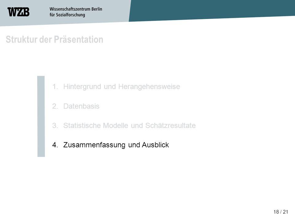 18 / 21 Struktur der Präsentation 1.Hintergrund und Herangehensweise 2.Datenbasis 3.Statistische Modelle und Schätzresultate 4.Zusammenfassung und Aus