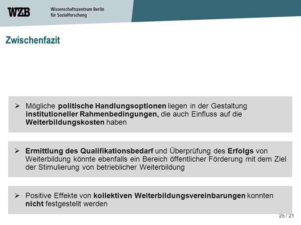 25 / 21 Zwischenfazit  Ermittlung des Qualifikationsbedarf und Überprüfung des Erfolgs von Weiterbildung könnte ebenfalls ein Bereich öffentlicher Fö