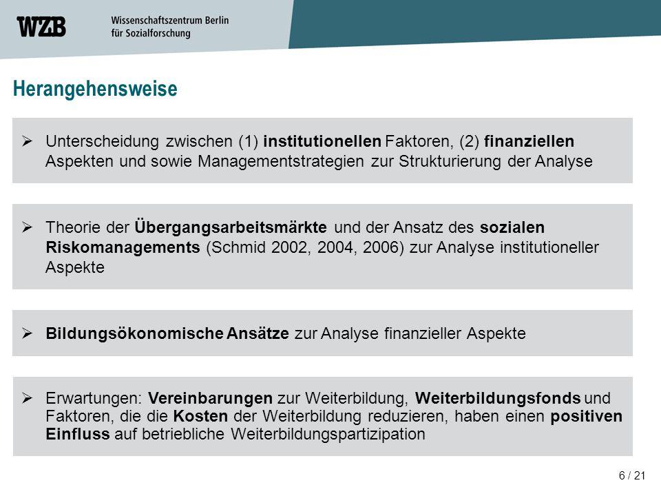 6 / 21 Herangehensweise  Bildungsökonomische Ansätze zur Analyse finanzieller Aspekte  Theorie der Übergangsarbeitsmärkte und der Ansatz des soziale