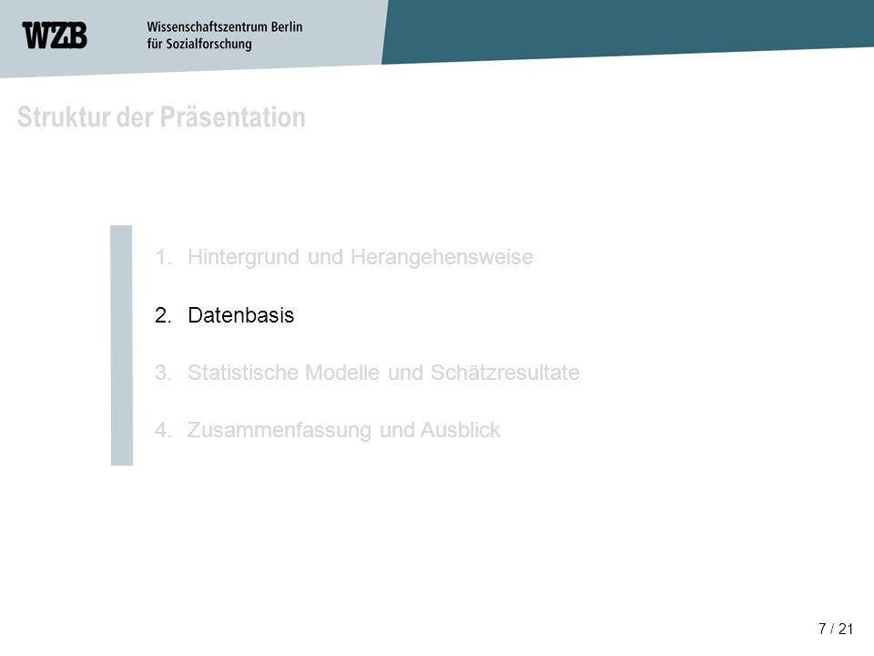 7 / 21 Struktur der Präsentation 1.Hintergrund und Herangehensweise 2.Datenbasis 3.Statistische Modelle und Schätzresultate 4.Zusammenfassung und Ausblick