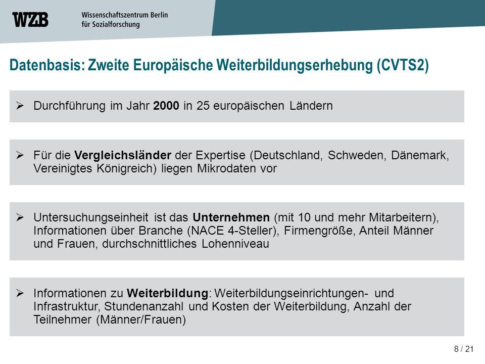 8 / 21 Datenbasis: Zweite Europäische Weiterbildungserhebung (CVTS2)  Durchführung im Jahr 2000 in 25 europäischen Ländern  Informationen zu Weiterb