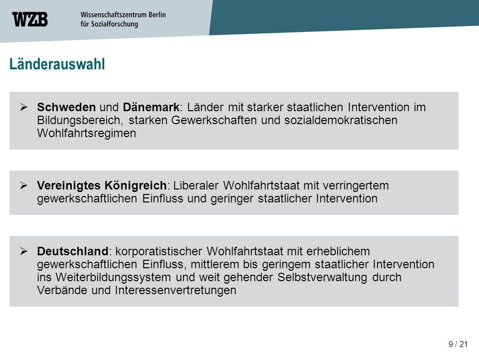 9 / 21 Länderauswahl  Deutschland: korporatistischer Wohlfahrtstaat mit erheblichem gewerkschaftlichen Einfluss, mittlerem bis geringem staatlicher I
