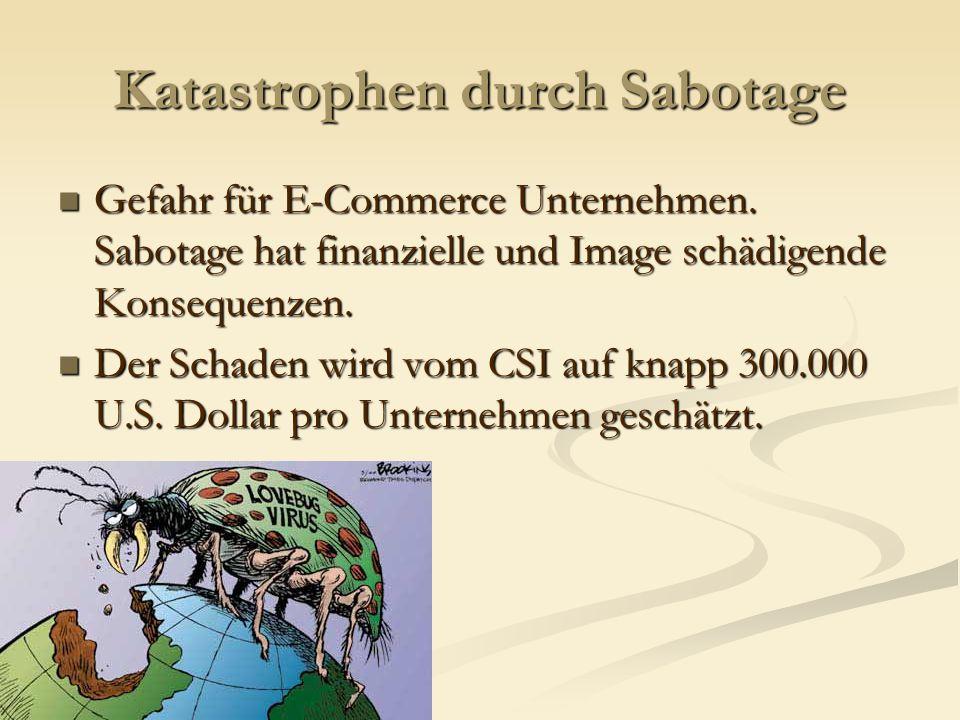 Katastrophen durch Sabotage Gefahr für E-Commerce Unternehmen. Sabotage hat finanzielle und Image schädigende Konsequenzen. Gefahr für E-Commerce Unte