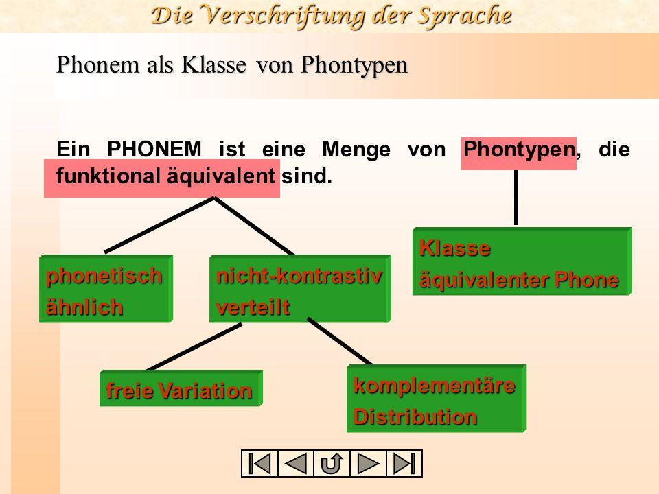 Die Verschriftung der Sprache Phonem als Klasse von Phontypen Ein PHONEM ist eine Menge von Phontypen, die funktional äquivalent sind. phonetischähnli