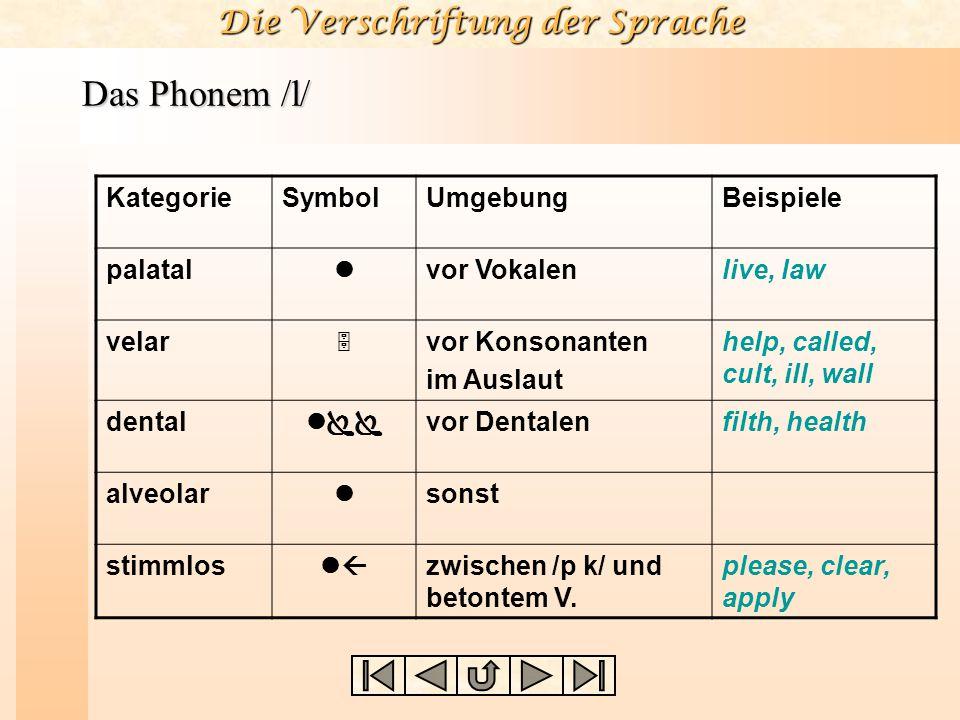 Die Verschriftung der Sprache Das Phonem /l/ KategorieSymbolUmgebungBeispiele palatallvor Vokalenlive, law velar  vor Konsonanten im Auslaut help, called, cult, ill, wall dentall  vor Dentalenfilth, health alveolarlsonst stimmlosll zwischen /p k/ und betontem V.