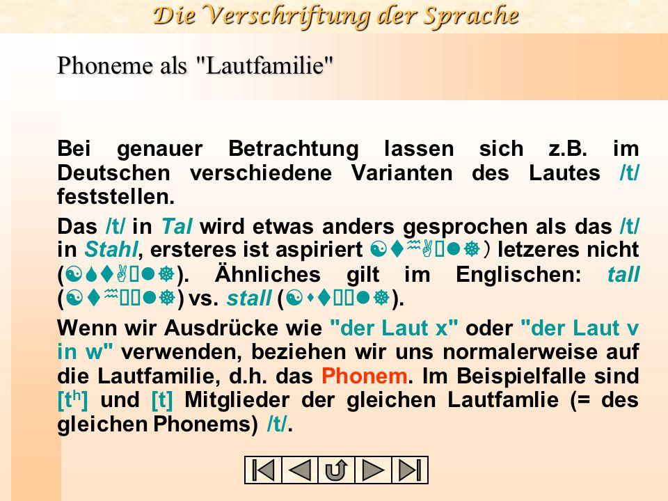 Die Verschriftung der Sprache Phoneme als Lautfamilie In der aktuellen Rede gibt es eine große Variations- breite.