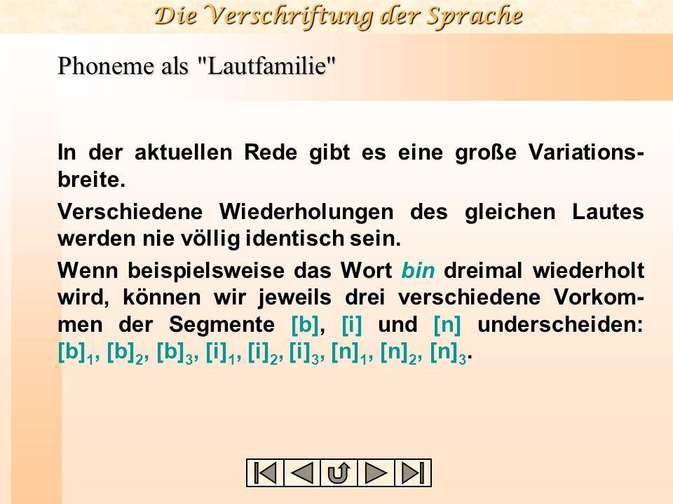 Die Verschriftung der Sprache Phoneme als Lautfamilie Die mit der Wiederholung automatisch verbundene Variation ist nicht vorhersagbar und wird von einem Mitglied der Sprachgemeinschaft auch nicht wahr- genommen.