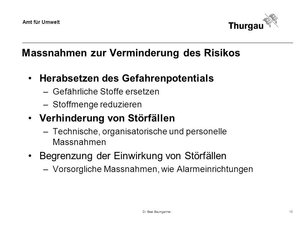 Amt für Umwelt Dr. Beat Baumgartner10 Massnahmen zur Verminderung des Risikos Herabsetzen des Gefahrenpotentials –Gefährliche Stoffe ersetzen –Stoffme