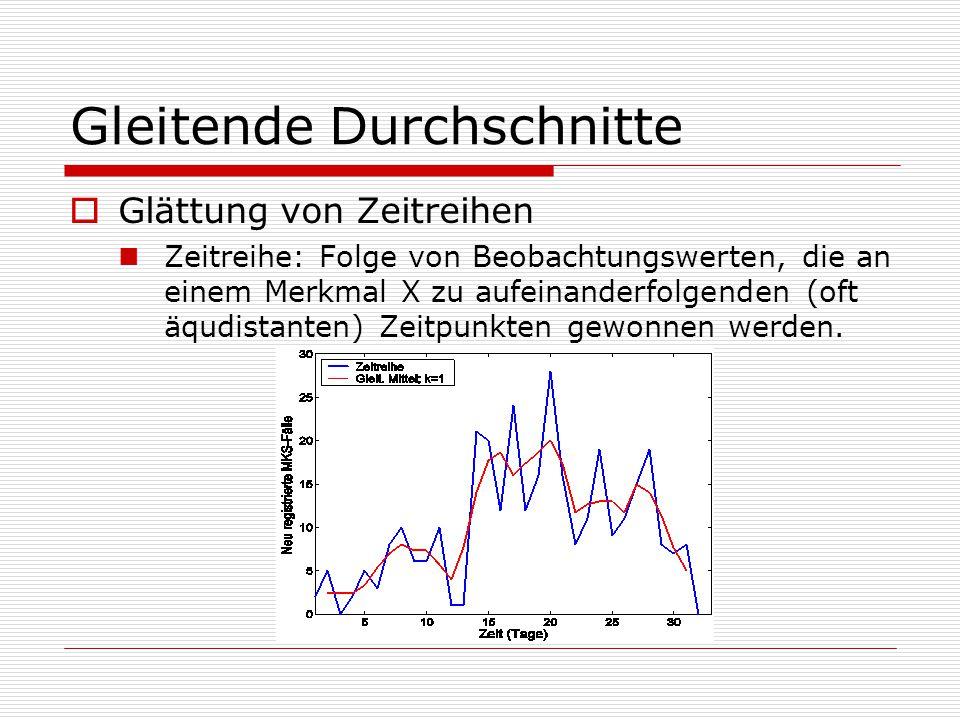 Gleitende Durchschnitte  Glättung von Zeitreihen Zeitreihe: Folge von Beobachtungswerten, die an einem Merkmal X zu aufeinanderfolgenden (oft äqudistanten) Zeitpunkten gewonnen werden.