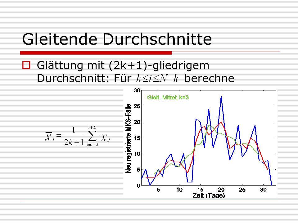 Gleitende Durchschnitte  Glättung mit (2k+1)-gliedrigem Durchschnitt: Für berechne