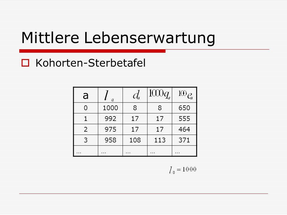 Mittlere Lebenserwartung  Kohorten-Sterbetafel a 0100088650 199217 555 297517 464 3958108113371 ……………