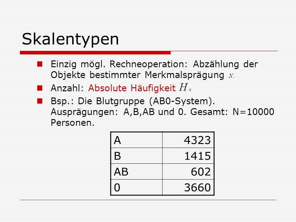 Skalentypen Einzig mögl. Rechneoperation: Abzählung der Objekte bestimmter Merkmalsprägung Anzahl: Absolute Häufigkeit Bsp.: Die Blutgruppe (AB0-Syste