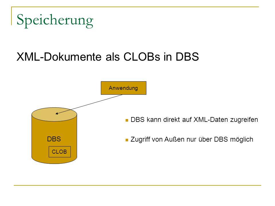 Speicherung XML-Dokumente als CLOBs in DBS DBS Anwendung DBS kann direkt auf XML-Daten zugreifen Zugriff von Außen nur über DBS möglich CLOB