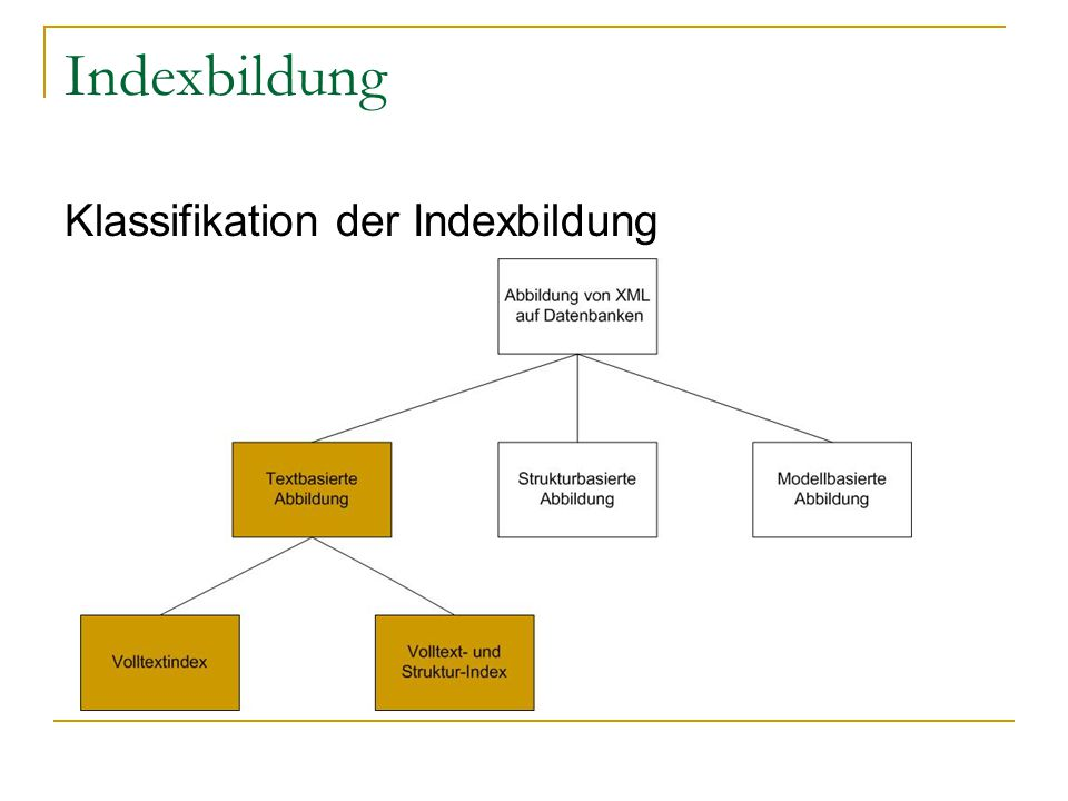 Indexbildung Klassifikation der Indexbildung