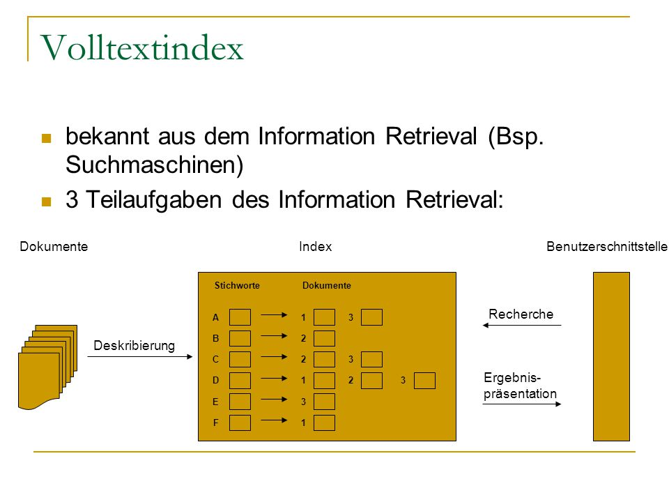 Volltextindex bekannt aus dem Information Retrieval (Bsp.