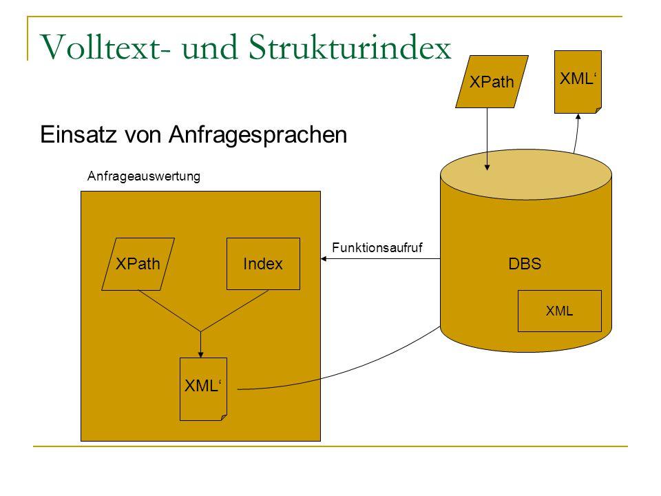 Volltext- und Strukturindex XML' XPath Anfrageauswertung XPath Funktionsaufruf XML' DBS XML Index Einsatz von Anfragesprachen