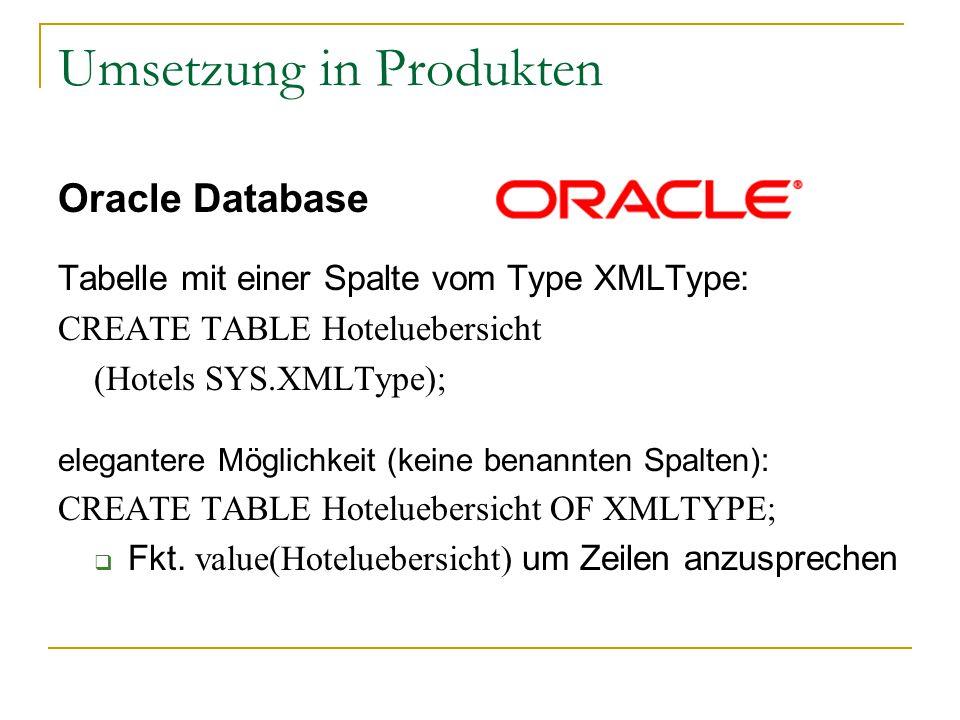 Umsetzung in Produkten Oracle Database Tabelle mit einer Spalte vom Type XMLType: CREATE TABLE Hoteluebersicht (Hotels SYS.XMLType); elegantere Möglichkeit (keine benannten Spalten): CREATE TABLE Hoteluebersicht OF XMLTYPE;  Fkt.