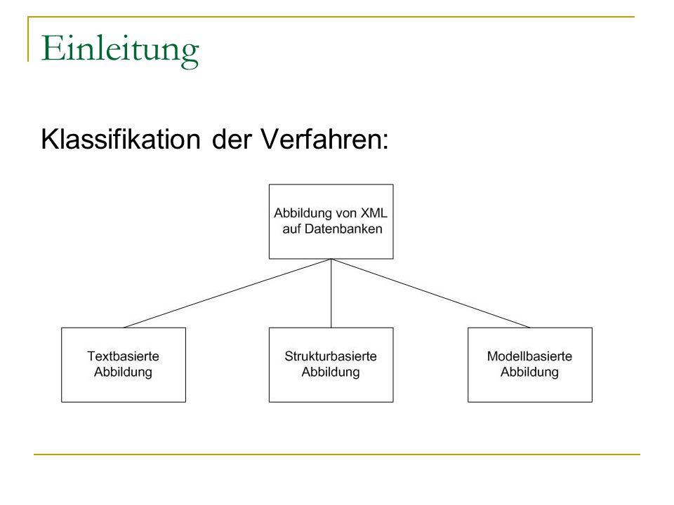 Einleitung Klassifikation der Verfahren:
