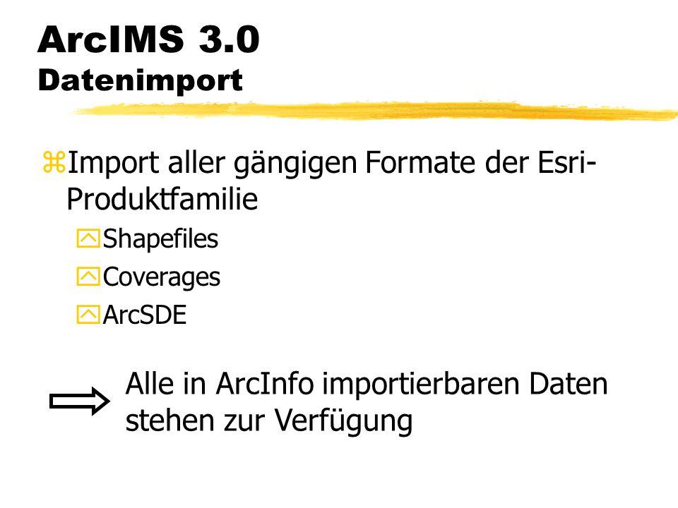ArcIMS 3.0 Systemvoraussetzungen zHardware OK zZusätzliche Software yJava JRE OK yWeb-Server - Apache OK yServlet Engine - JServ OK yWeb Browser OK