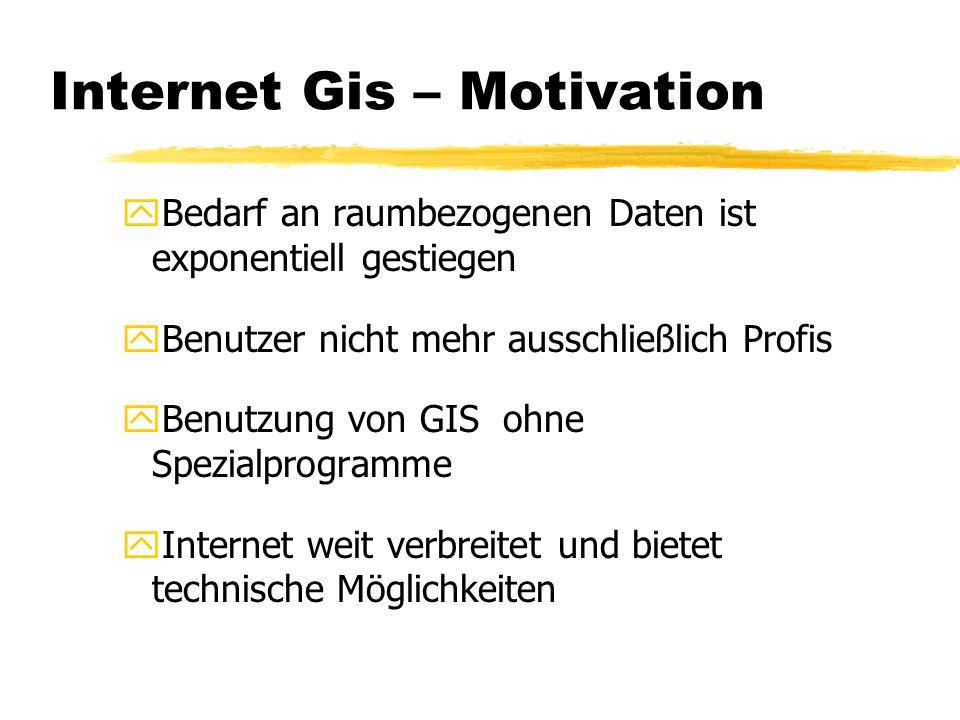 Internet Gis – Motivation yBedarf an raumbezogenen Daten ist exponentiell gestiegen yBenutzer nicht mehr ausschließlich Profis yBenutzung von GIS ohne Spezialprogramme yInternet weit verbreitet und bietet technische Möglichkeiten