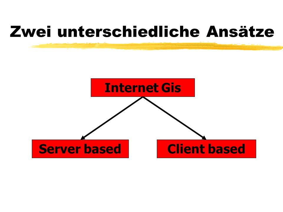 Zwei unterschiedliche Ansätze Internet Gis Server basedClient based