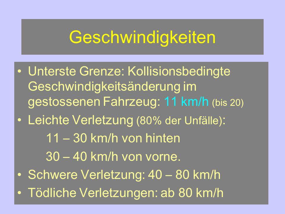 Klassifikation nach ERDMANN Schweregrad I: relativ langes beschwerde- freies Intervall (Stunden bis .