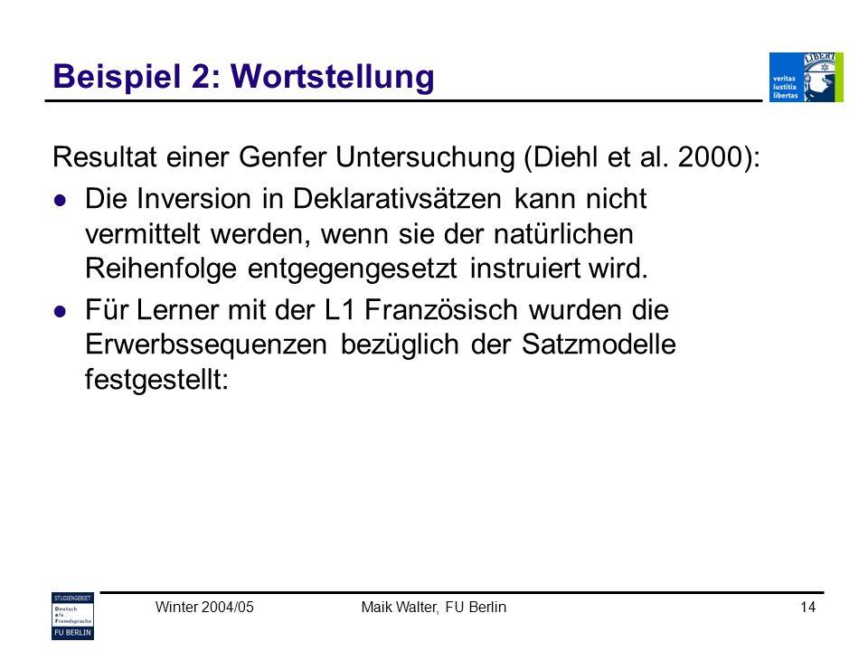 Winter 2004/05Maik Walter, FU Berlin14 Beispiel 2: Wortstellung Resultat einer Genfer Untersuchung (Diehl et al. 2000): Die Inversion in Deklarativsät