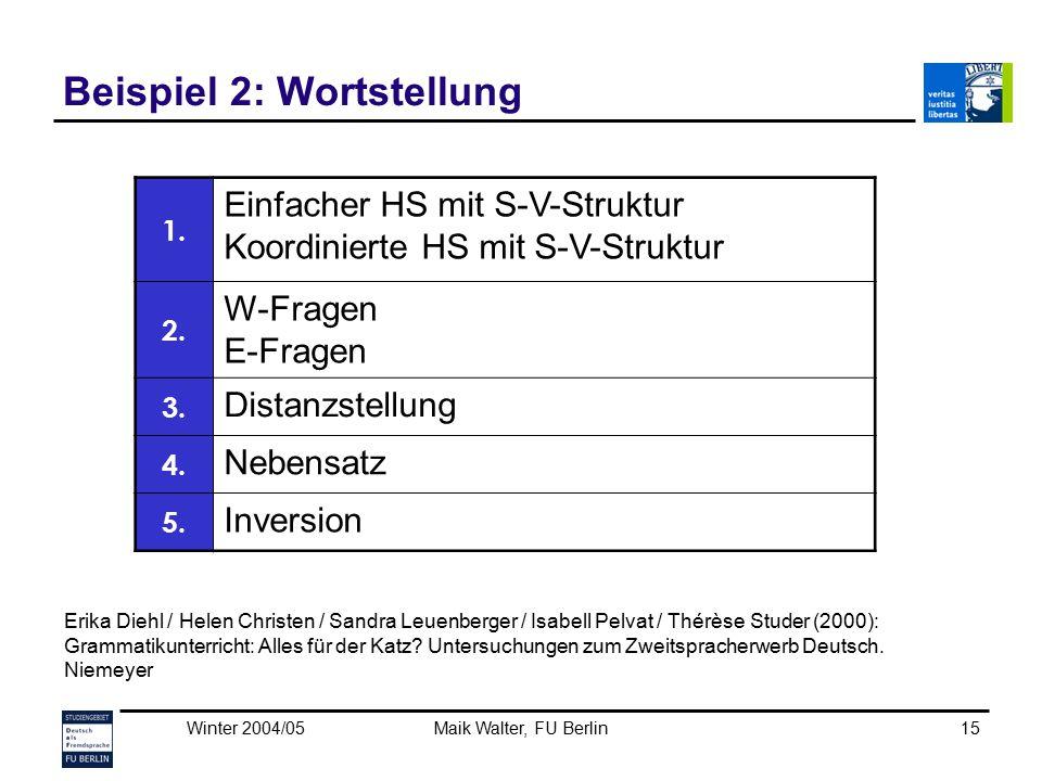 Winter 2004/05Maik Walter, FU Berlin15 Beispiel 2: Wortstellung 1. Einfacher HS mit S-V-Struktur Koordinierte HS mit S-V-Struktur 2. W-Fragen E-Fragen