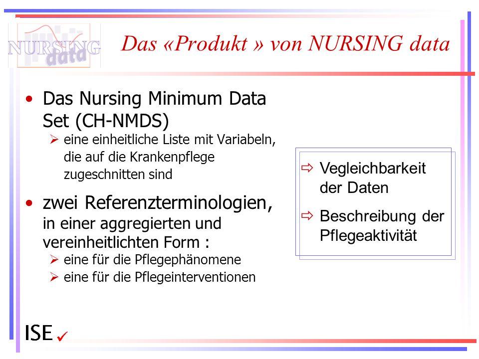Das «Produkt » von NURSING data Das Nursing Minimum Data Set (CH-NMDS)  eine einheitliche Liste mit Variabeln, die auf die Krankenpflege zugeschnitte
