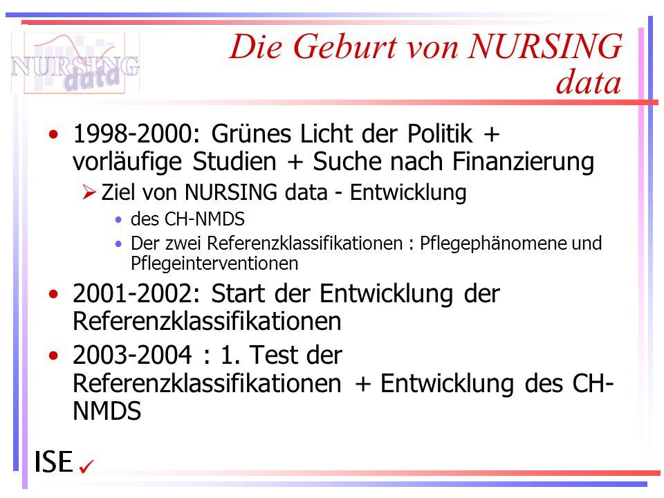 Die Geburt von NURSING data 1998-2000: Grünes Licht der Politik + vorläufige Studien + Suche nach Finanzierung  Ziel von NURSING data - Entwicklung d