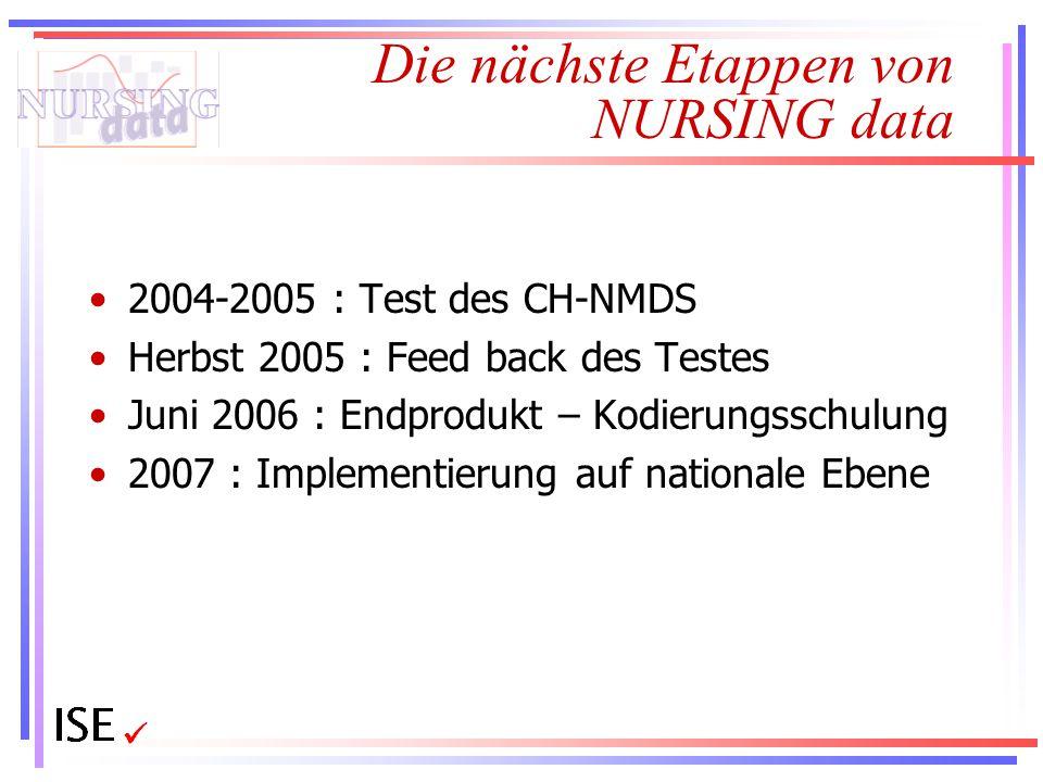 Die nächste Etappen von NURSING data 2004-2005 : Test des CH-NMDS Herbst 2005 : Feed back des Testes Juni 2006 : Endprodukt – Kodierungsschulung 2007