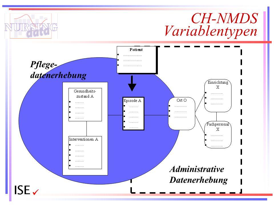 Administrative Datenerhebung Pflege- datenerhebung CH-NMDS Variablentypen