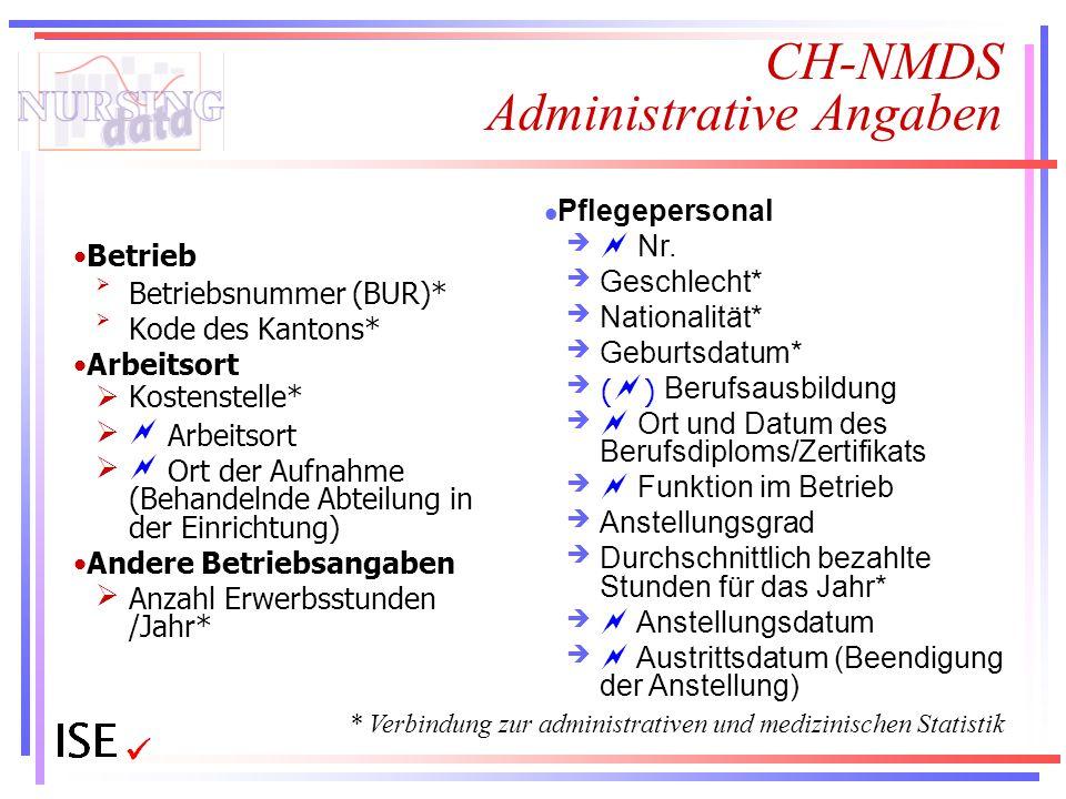 CH-NMDS Administrative Angaben Betrieb Betriebsnummer (BUR)* Kode des Kantons* Arbeitsort  Kostenstelle*  Arbeitsort  Ort der Aufnahme (Behande
