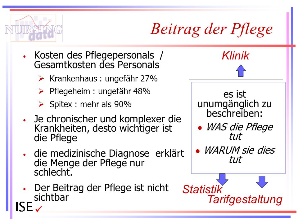 Referenzklassifikationen der Pflegephänomene & Pflegeinterventionen