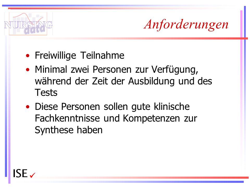 Anforderungen Freiwillige Teilnahme Minimal zwei Personen zur Verfügung, während der Zeit der Ausbildung und des Tests Diese Personen sollen gute klin
