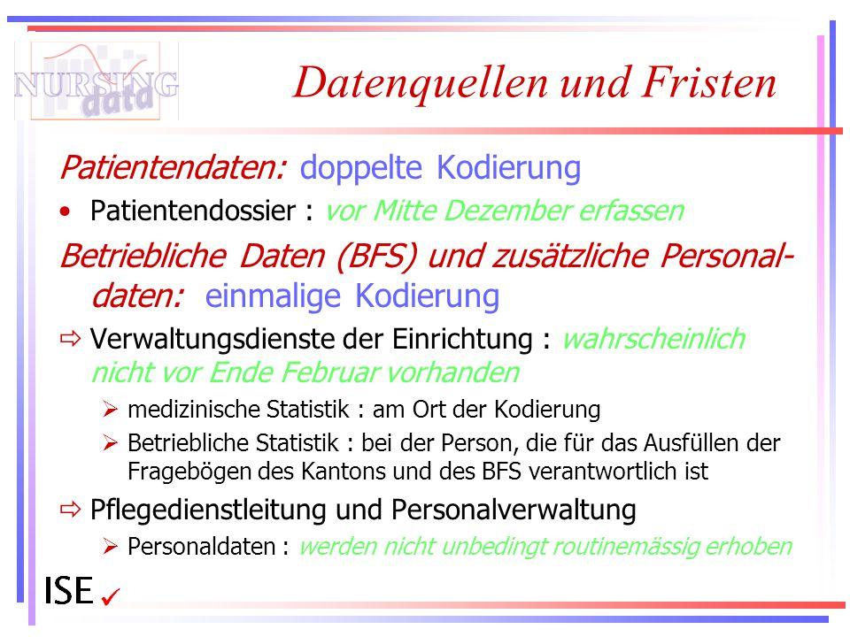 Datenquellen und Fristen Patientendaten: doppelte Kodierung Patientendossier : vor Mitte Dezember erfassen Betriebliche Daten (BFS) und zusätzliche Pe