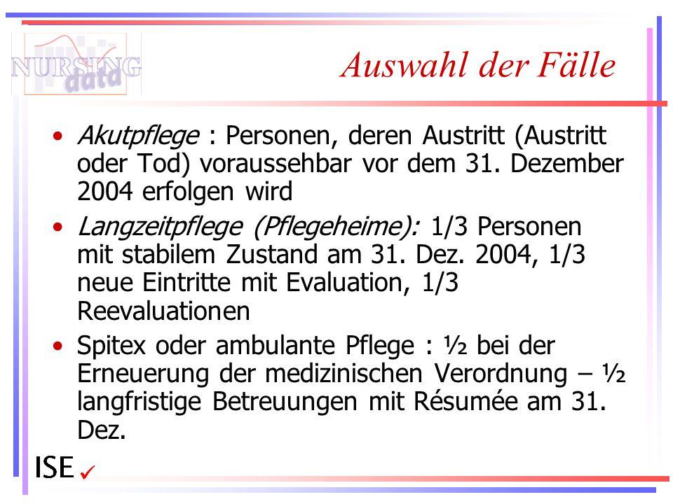Auswahl der Fälle Akutpflege : Personen, deren Austritt (Austritt oder Tod) voraussehbar vor dem 31. Dezember 2004 erfolgen wird Langzeitpflege (Pfleg