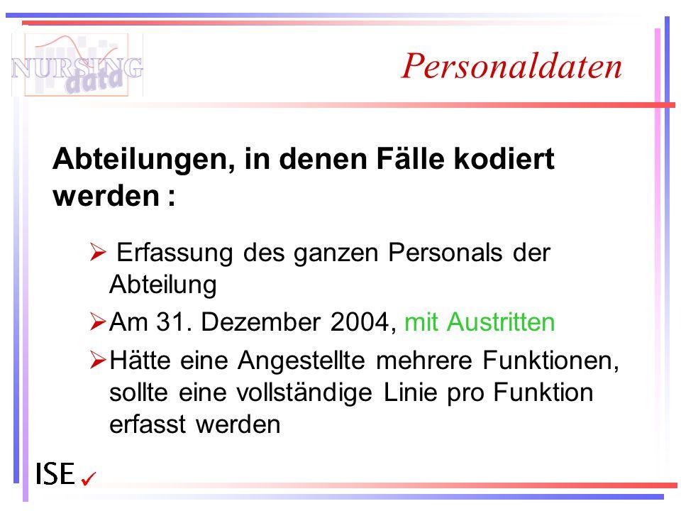 Personaldaten Abteilungen, in denen Fälle kodiert werden :  Erfassung des ganzen Personals der Abteilung  Am 31. Dezember 2004, mit Austritten  Hät