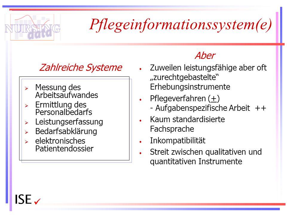 Pflegeinformationssystem(e) Zahlreiche Systeme  Messung des Arbeitsaufwandes  Ermittlung des Personalbedarfs  Leistungserfassung  Bedarfsabklärung