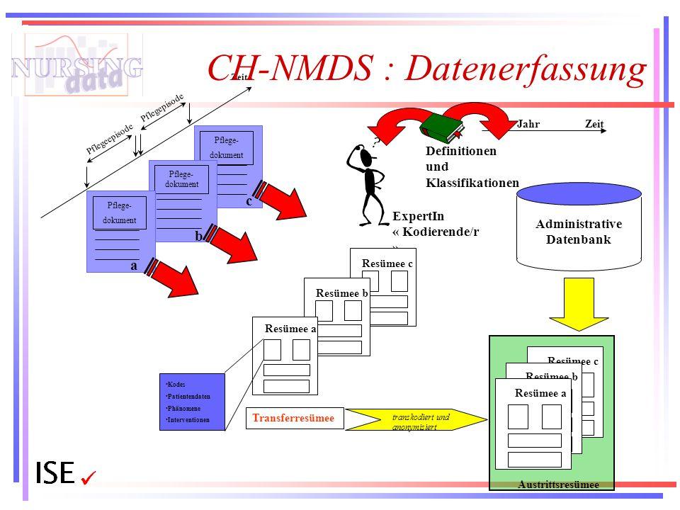 JahrZeit Pflege- dokument Pflege- dokument b Pflege- dokument Zeit Pflegeepisode c Pflegepisode a Definitionen und Klassifikationen ExpertIn « Kodiere