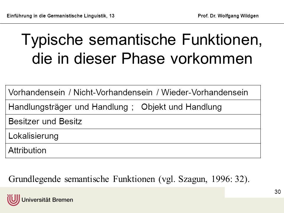 Einführung in die Germanistische Linguistik, 13Prof.
